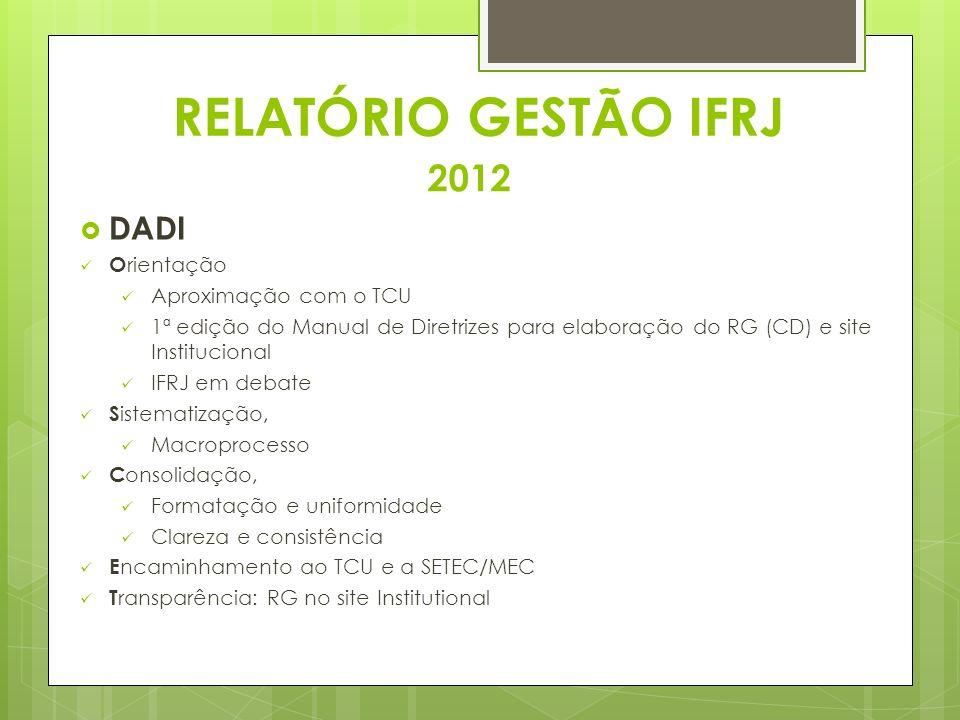 RELATÓRIO GESTÃO IFRJ 2012 DADI Orientação Aproximação com o TCU
