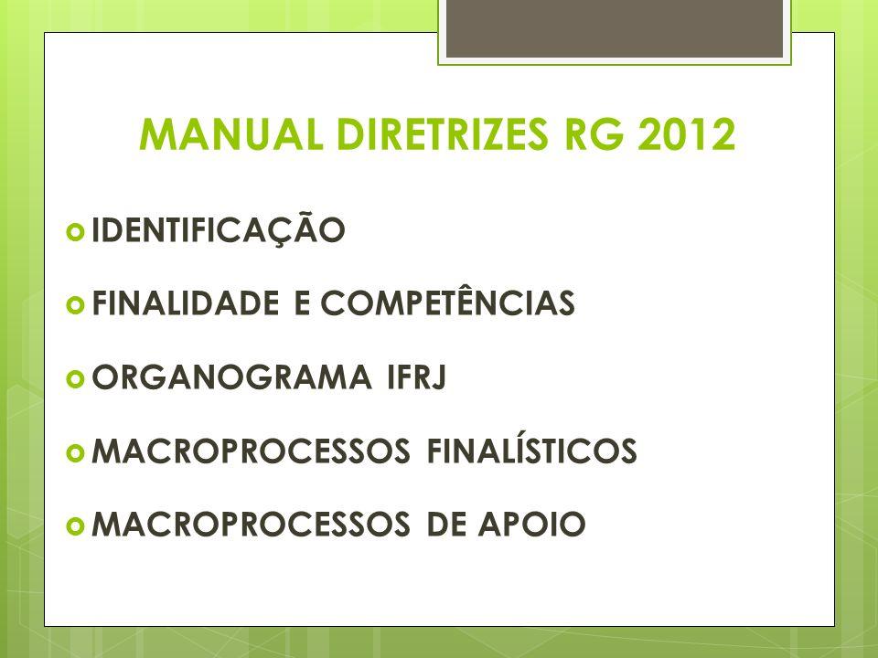 MANUAL DIRETRIZES RG 2012 IDENTIFICAÇÃO FINALIDADE E COMPETÊNCIAS