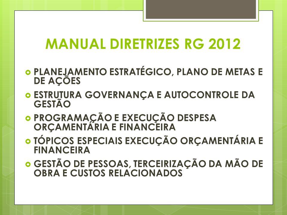 MANUAL DIRETRIZES RG 2012 PLANEJAMENTO ESTRATÉGICO, PLANO DE METAS E DE AÇÕES. ESTRUTURA GOVERNANÇA E AUTOCONTROLE DA GESTÃO.