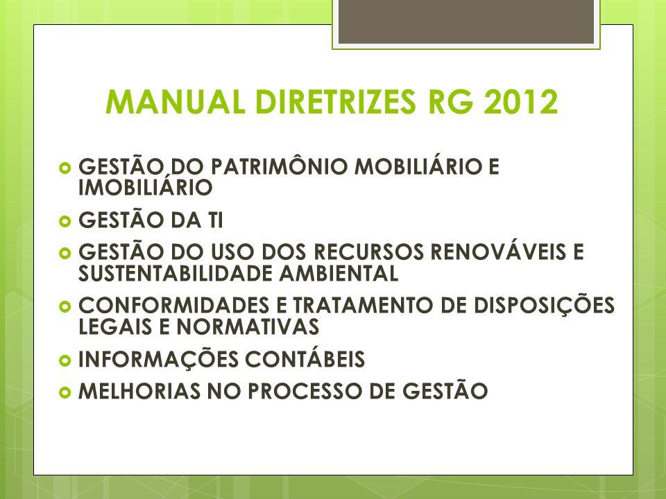 MANUAL DIRETRIZES RG 2012 GESTÃO DO PATRIMÔNIO MOBILIÁRIO E IMOBILIÁRIO. GESTÃO DA TI.