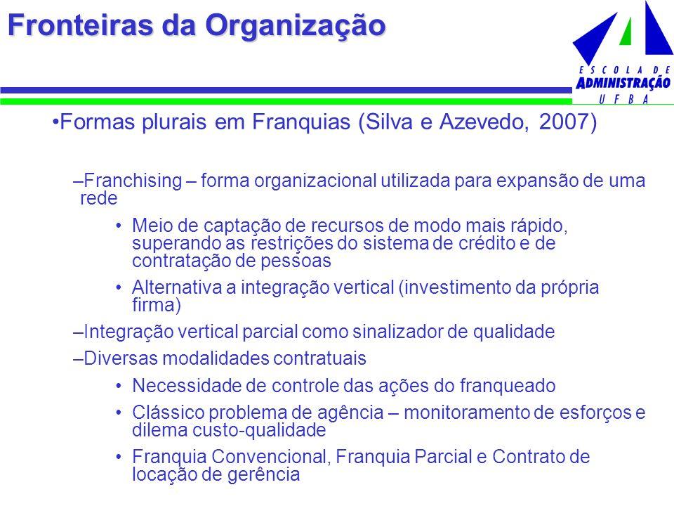 Fronteiras da Organização