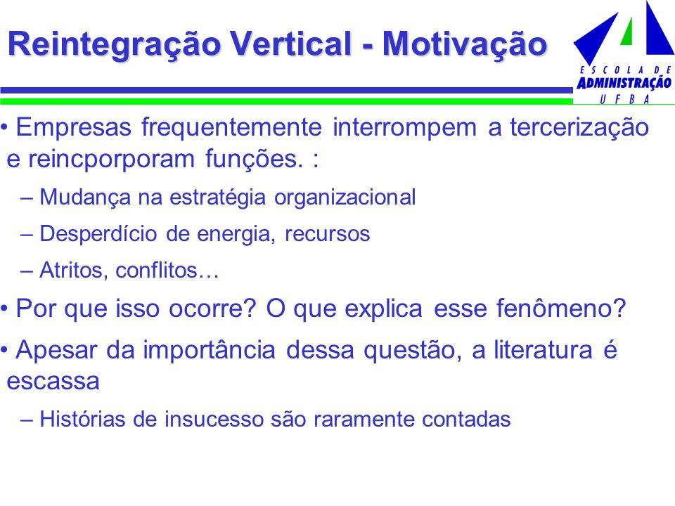 Reintegração Vertical - Motivação