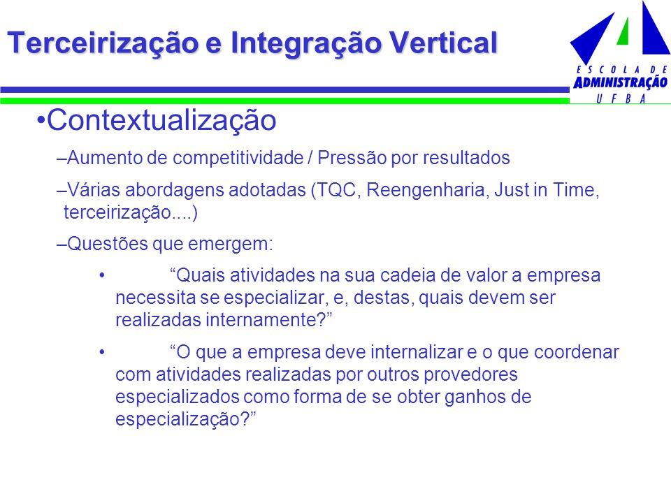 Terceirização e Integração Vertical