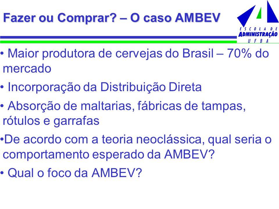 Fazer ou Comprar – O caso AMBEV