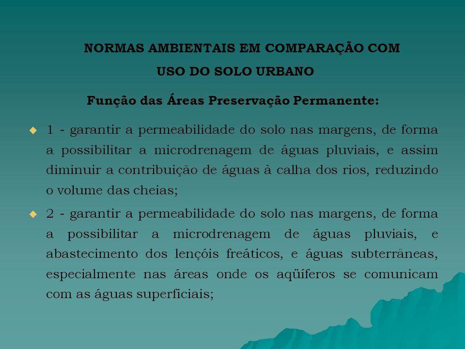 NORMAS AMBIENTAIS EM COMPARAÇÃO COM USO DO SOLO URBANO
