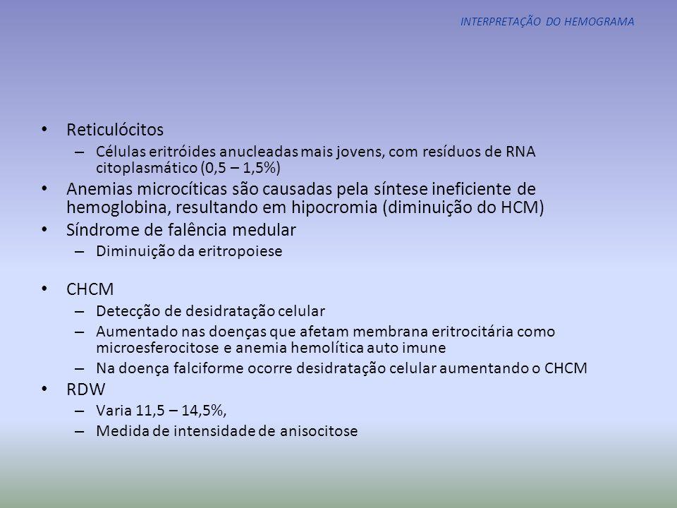 INTERPRETAÇÃO DO HEMOGRAMA