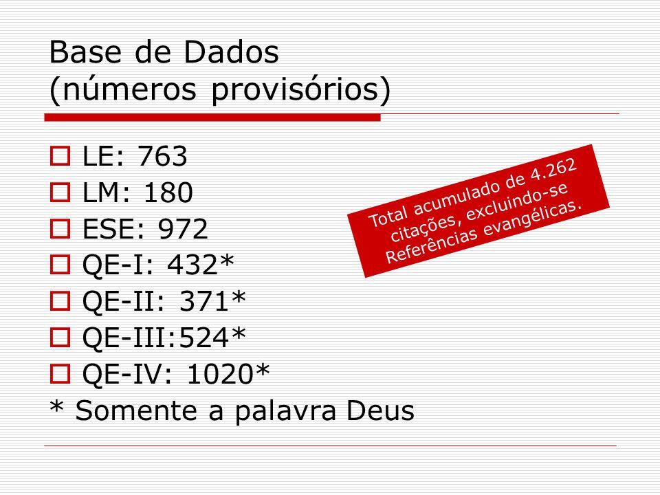Base de Dados (números provisórios)