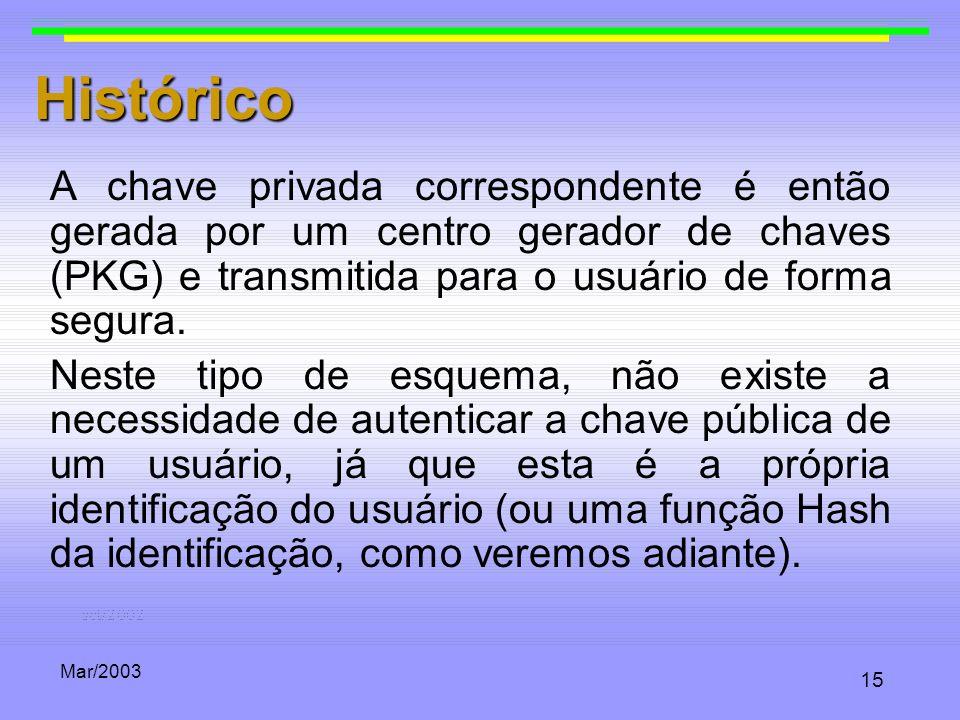 Histórico A chave privada correspondente é então gerada por um centro gerador de chaves (PKG) e transmitida para o usuário de forma segura.
