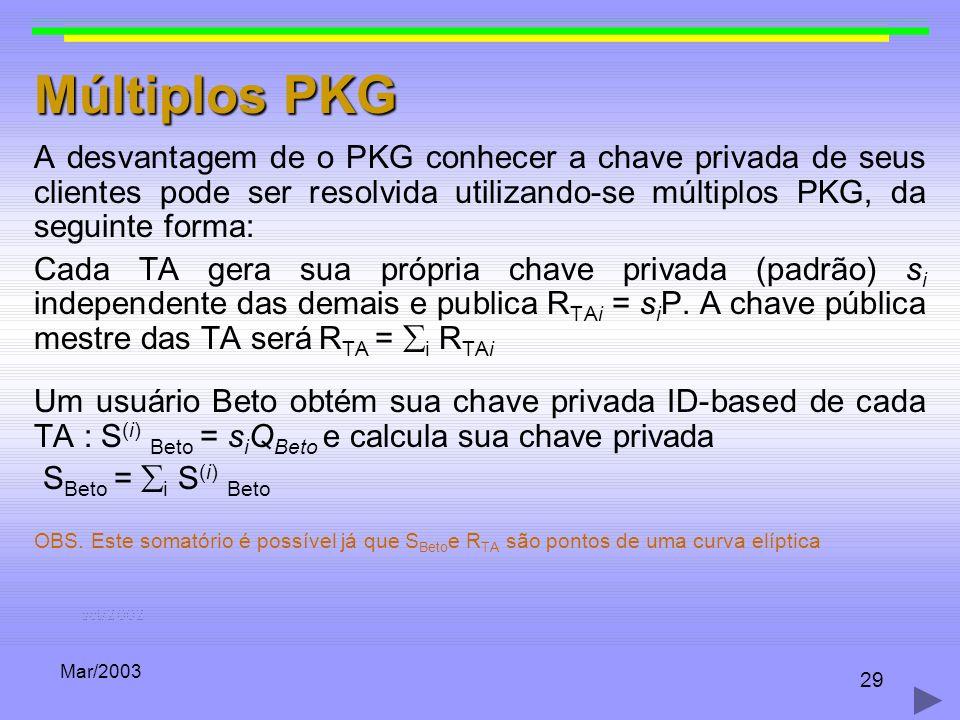 Múltiplos PKG A desvantagem de o PKG conhecer a chave privada de seus clientes pode ser resolvida utilizando-se múltiplos PKG, da seguinte forma: