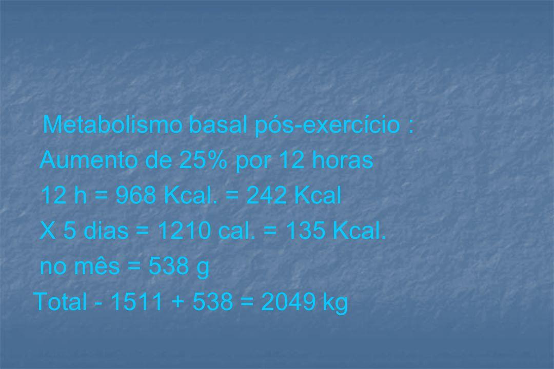 Metabolismo basal pós-exercício :