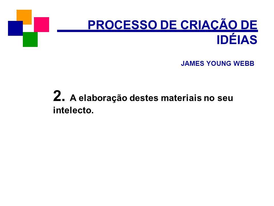 2. A elaboração destes materiais no seu intelecto.