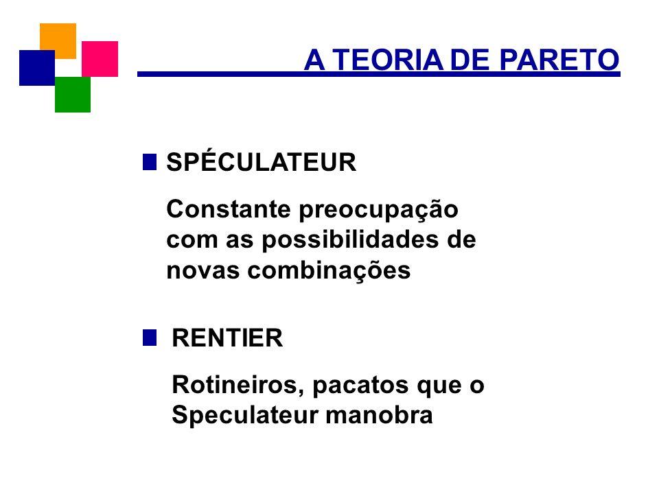 A TEORIA DE PARETO SPÉCULATEUR
