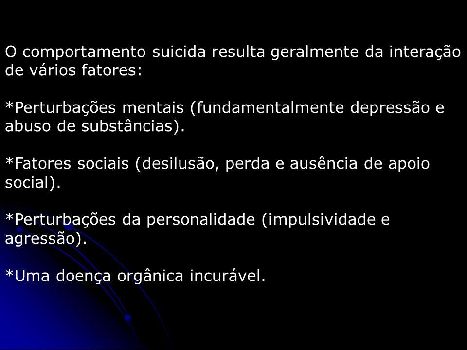 O comportamento suicida resulta geralmente da interação de vários fatores:
