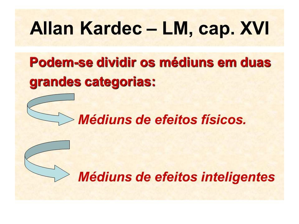 Allan Kardec – LM, cap. XVI