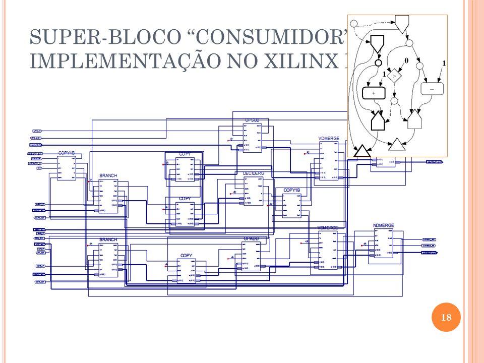 SUPER-BLOCO CONSUMIDOR – IMPLEMENTAÇÃO NO XILINX ISE