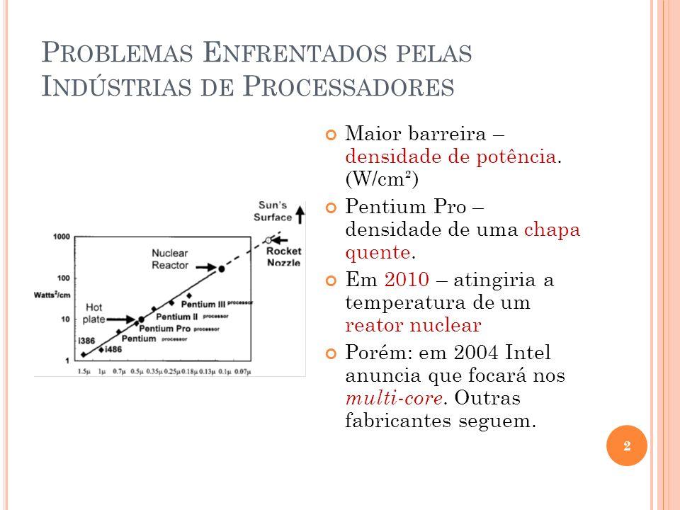 Problemas Enfrentados pelas Indústrias de Processadores