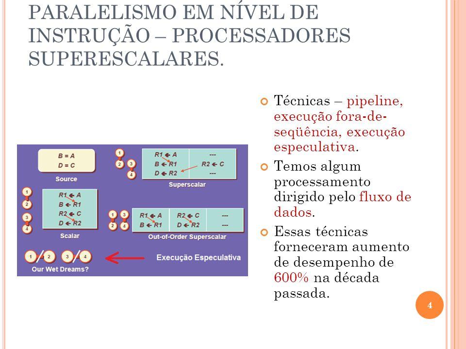 PARALELISMO EM NÍVEL DE INSTRUÇÃO – PROCESSADORES SUPERESCALARES.