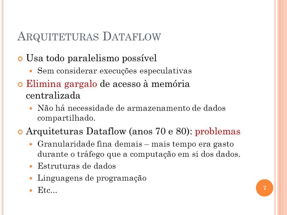 Arquiteturas Dataflow