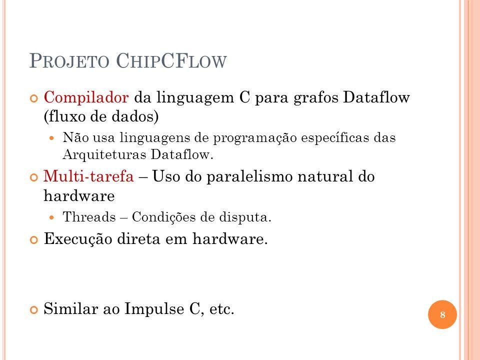 Projeto ChipCFlowCompilador da linguagem C para grafos Dataflow (fluxo de dados)