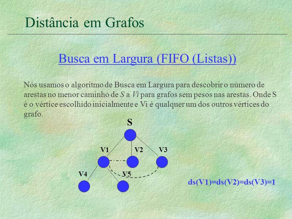 Busca em Largura (FIFO (Listas))
