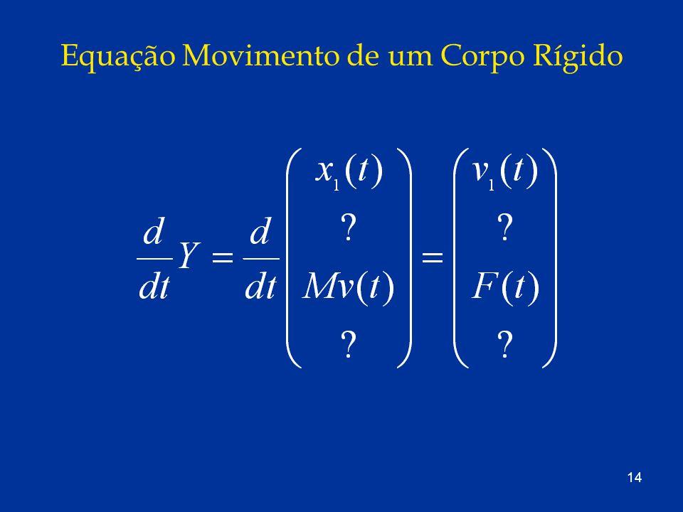 Equação Movimento de um Corpo Rígido