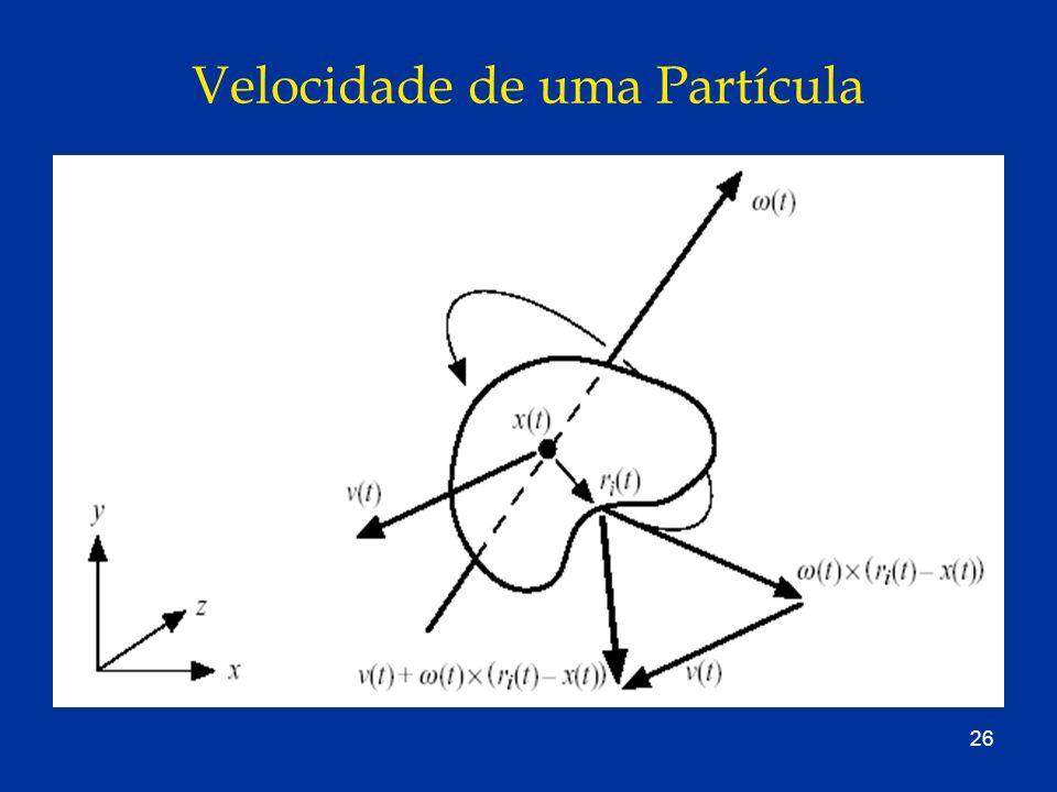 Velocidade de uma Partícula