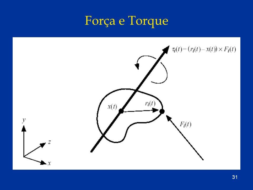 Força e Torque