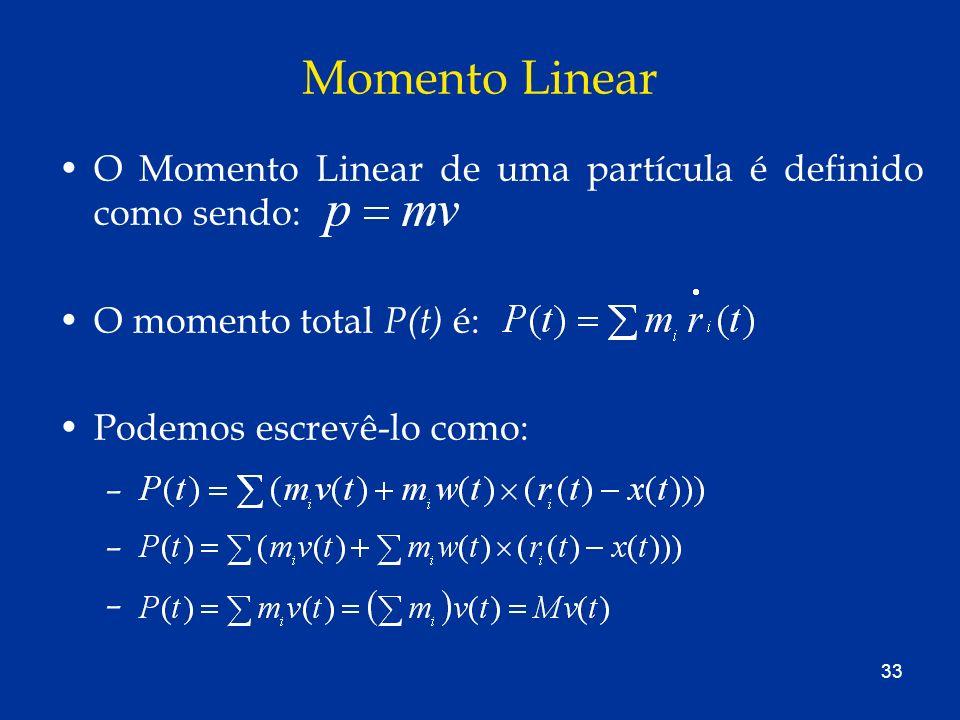 Momento Linear O Momento Linear de uma partícula é definido como sendo: O momento total P(t) é: Podemos escrevê-lo como: