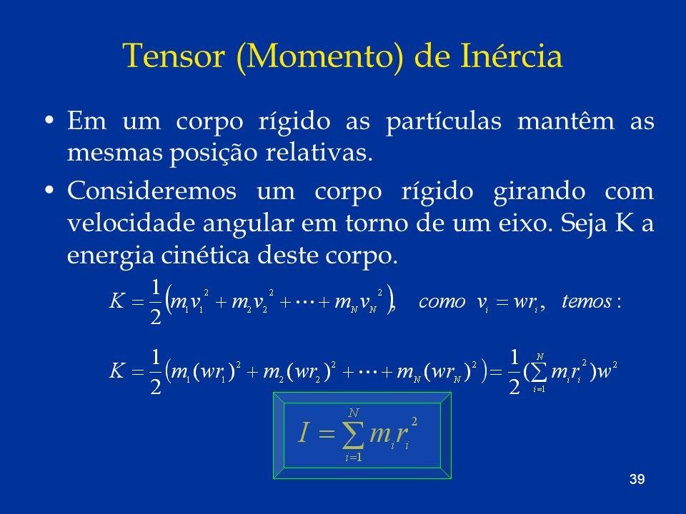 Tensor (Momento) de Inércia