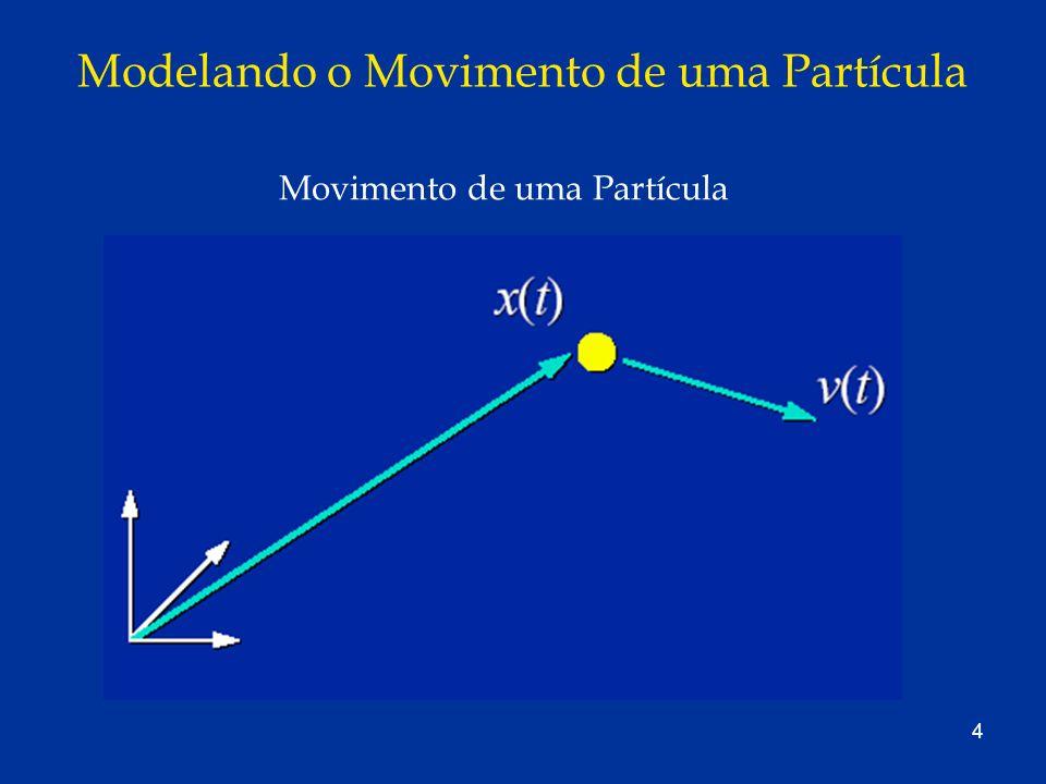 Modelando o Movimento de uma Partícula