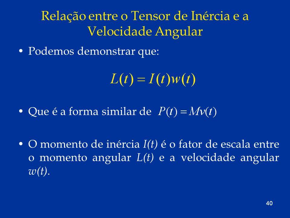Relação entre o Tensor de Inércia e a Velocidade Angular