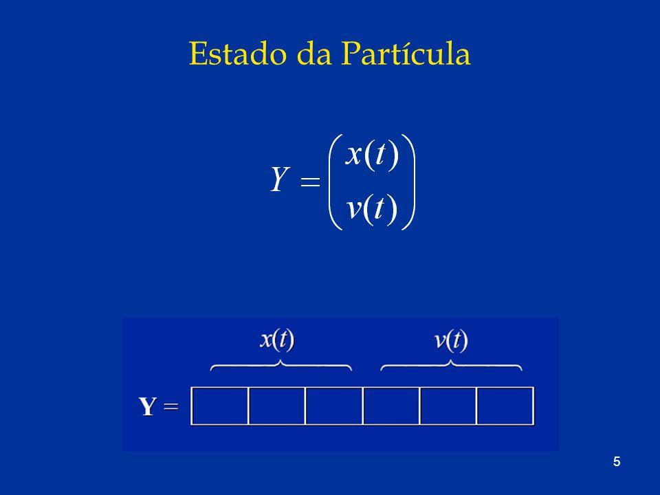 Estado da Partícula