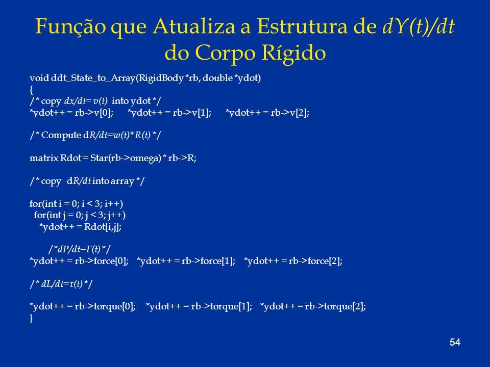 Função que Atualiza a Estrutura de dY(t)/dt do Corpo Rígido