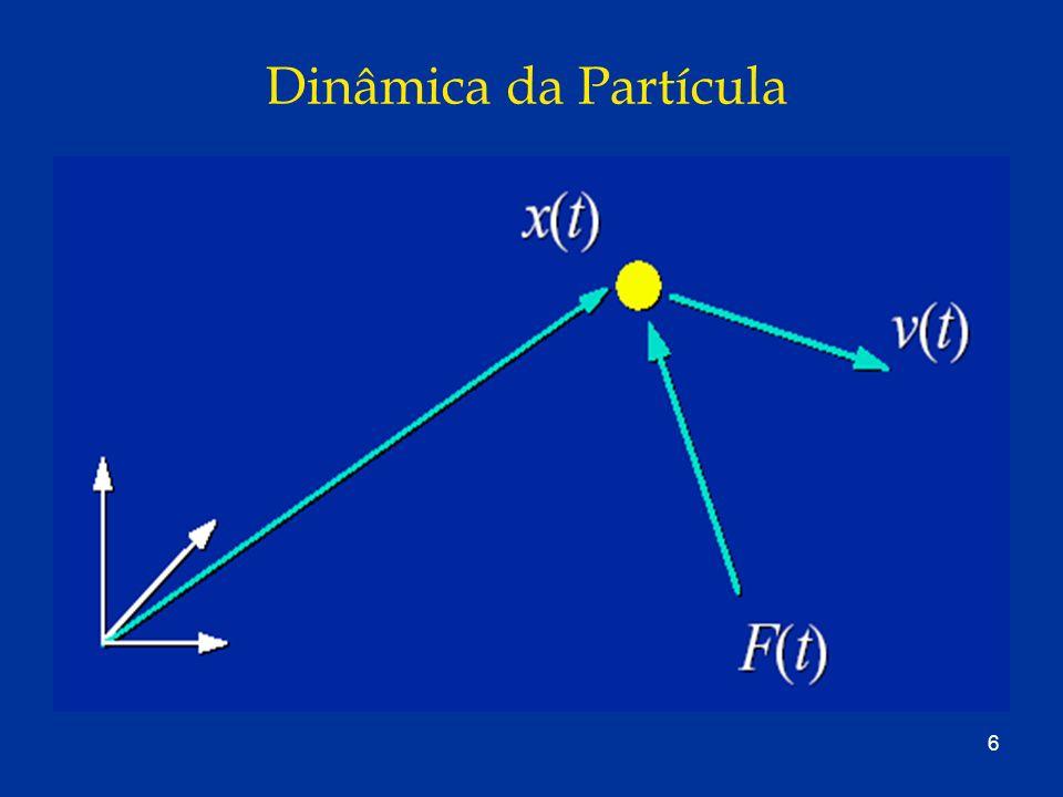 Dinâmica da Partícula