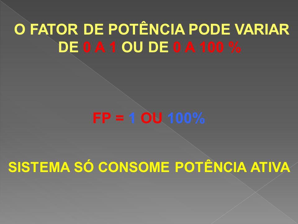 O FATOR DE POTÊNCIA PODE VARIAR SISTEMA SÓ CONSOME POTÊNCIA ATIVA