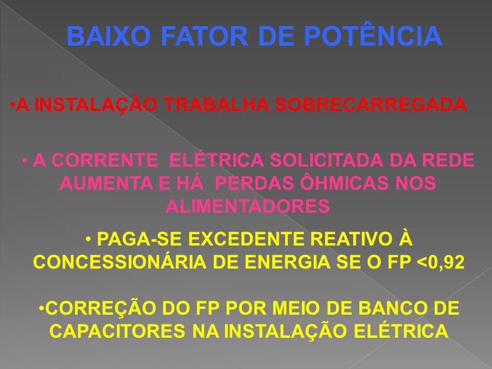 BAIXO FATOR DE POTÊNCIA