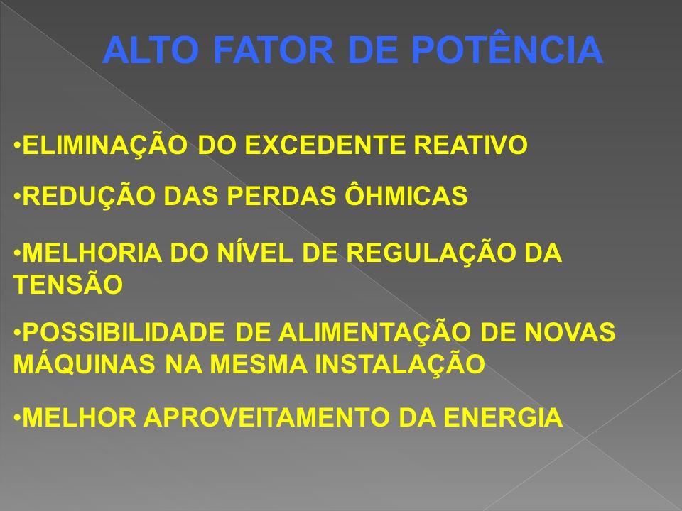 ALTO FATOR DE POTÊNCIA ELIMINAÇÃO DO EXCEDENTE REATIVO