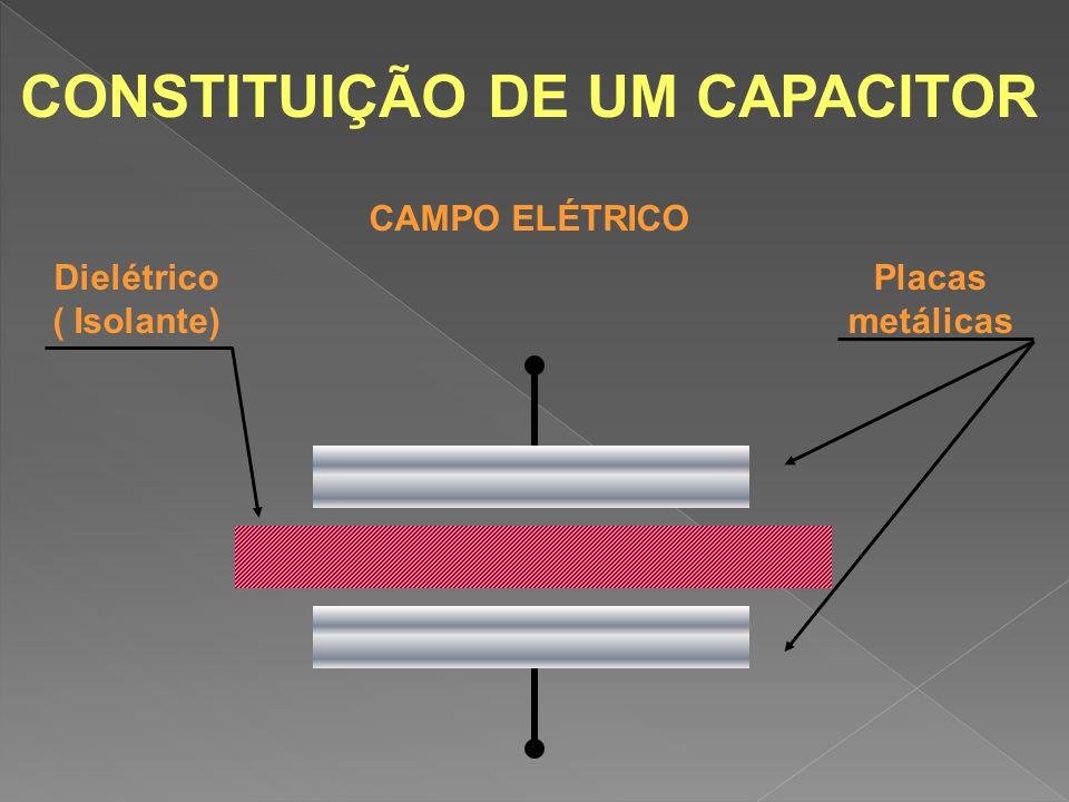 CONSTITUIÇÃO DE UM CAPACITOR