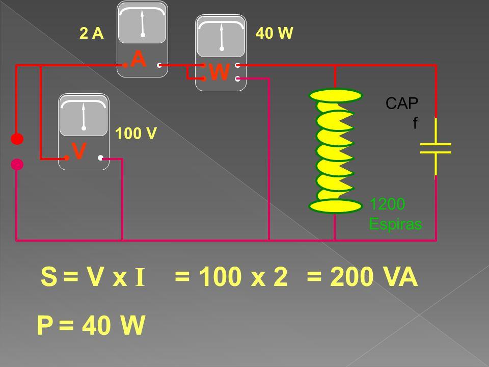 = 100 x 2 S = V x I P = 40 W = 200 VA A W V 40 W 100 V 2 A CAP f 1200