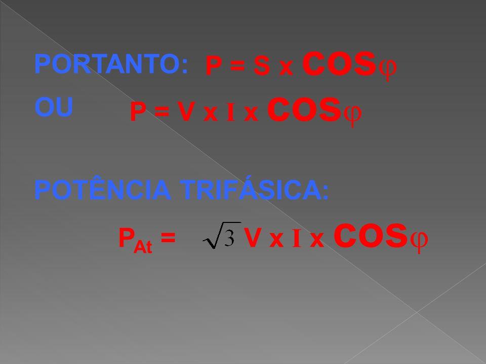 PORTANTO: P = S x cos OU P = V x I x cos POTÊNCIA TRIFÁSICA: PAt = V x I x cos