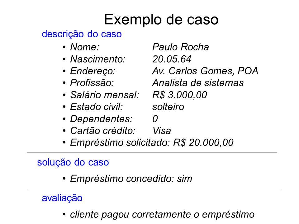 Exemplo de caso descrição do caso Nome: Paulo Rocha