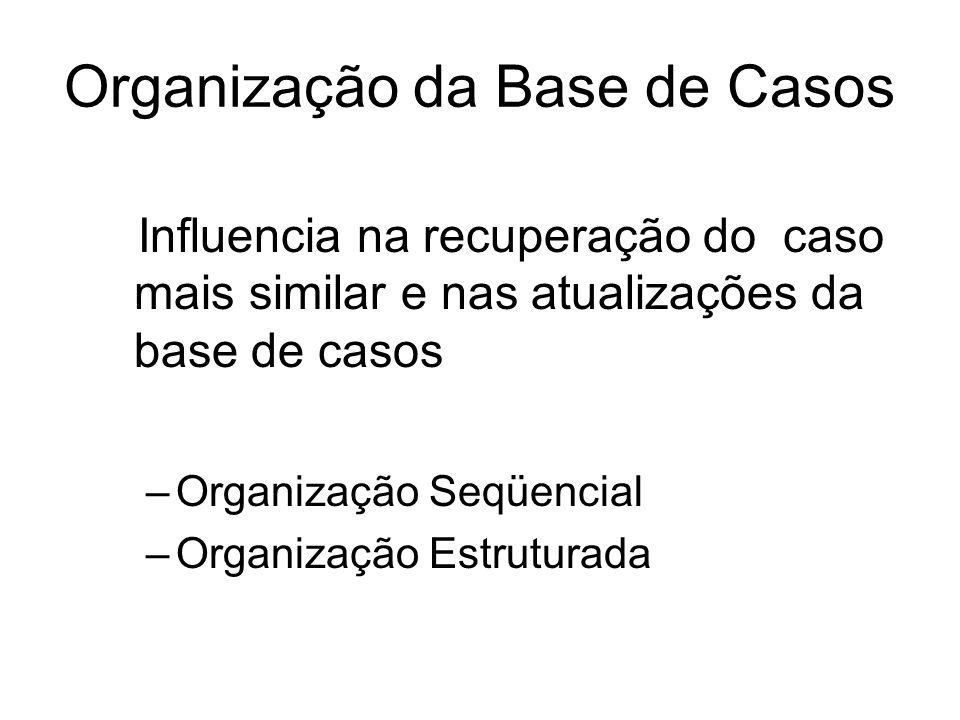 Organização da Base de Casos