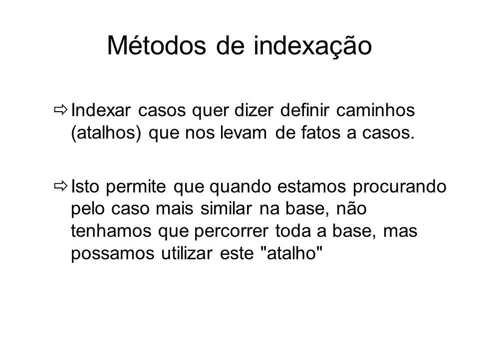 Métodos de indexação Indexar casos quer dizer definir caminhos (atalhos) que nos levam de fatos a casos.