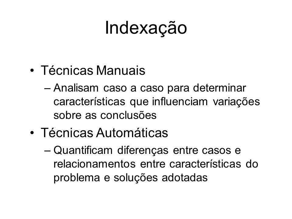 Indexação Técnicas Manuais Técnicas Automáticas
