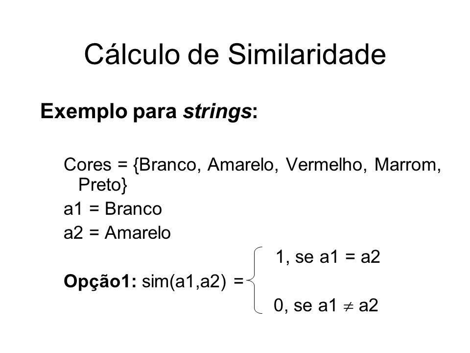 Cálculo de Similaridade