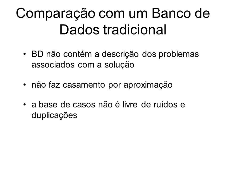 Comparação com um Banco de Dados tradicional
