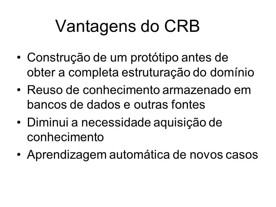 Vantagens do CRB Construção de um protótipo antes de obter a completa estruturação do domínio.
