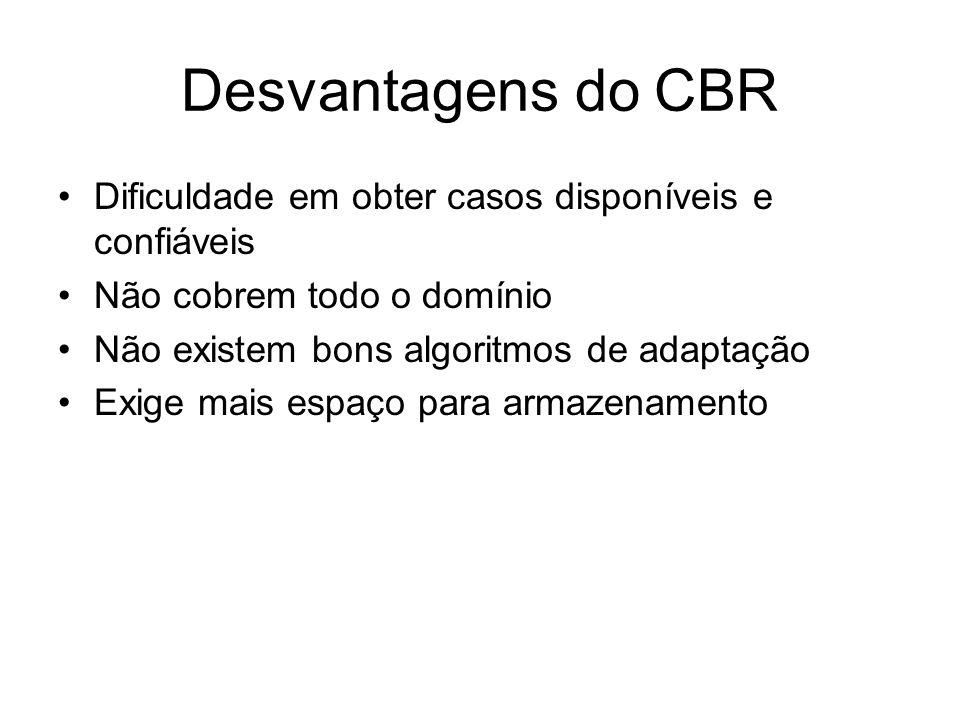 Desvantagens do CBR Dificuldade em obter casos disponíveis e confiáveis. Não cobrem todo o domínio.