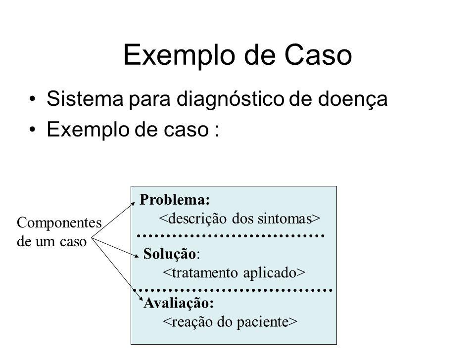 Exemplo de Caso Sistema para diagnóstico de doença Exemplo de caso :
