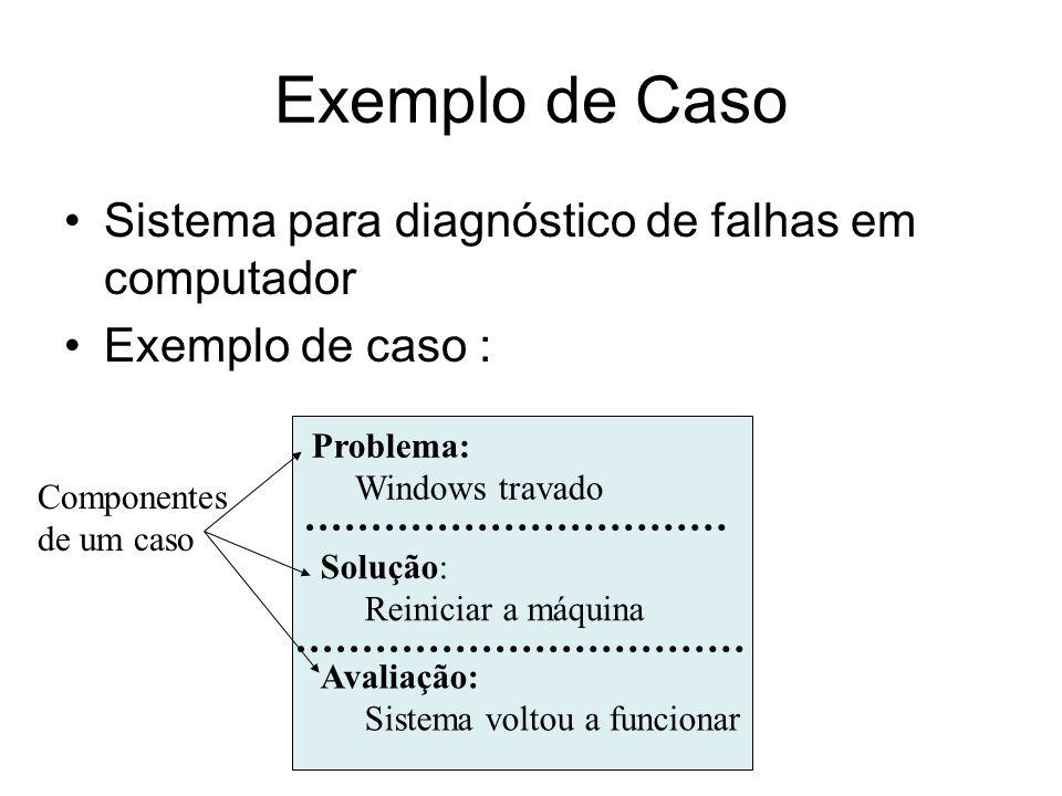 Exemplo de Caso Sistema para diagnóstico de falhas em computador